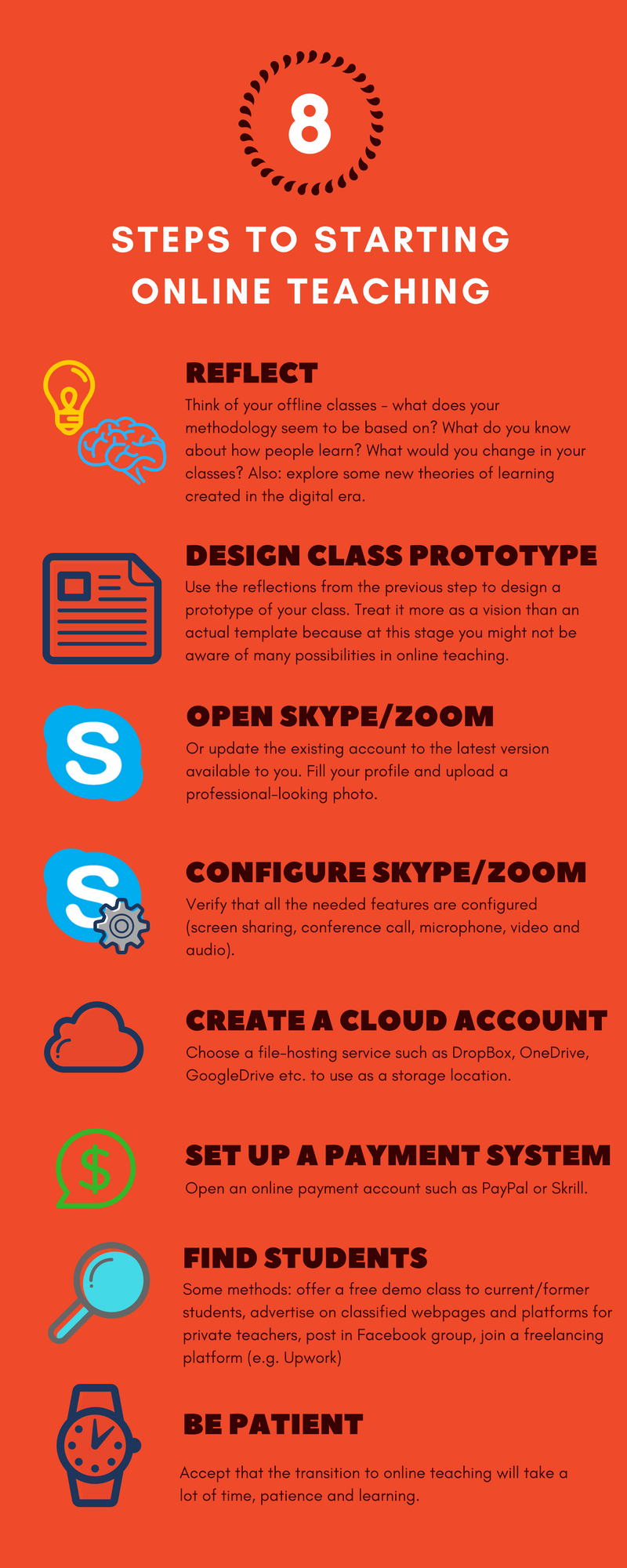 8 Steps to Starting Online Teaching Inforgraphics